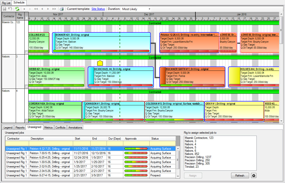 rig management software drilling analysis software peloton